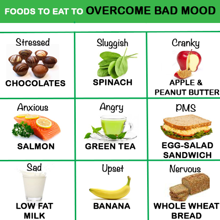 Foods To Eat To Overcome A Bad Mood
